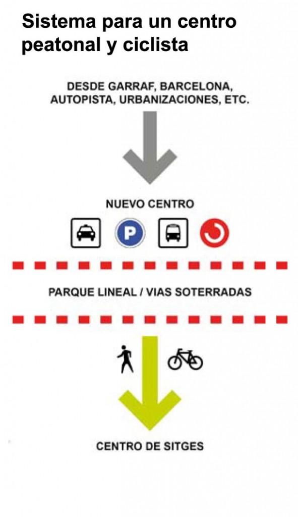 \Puesto3central (c)PROYECTOS�57 SITGESMA_MASTERPLAN�1_PLAN